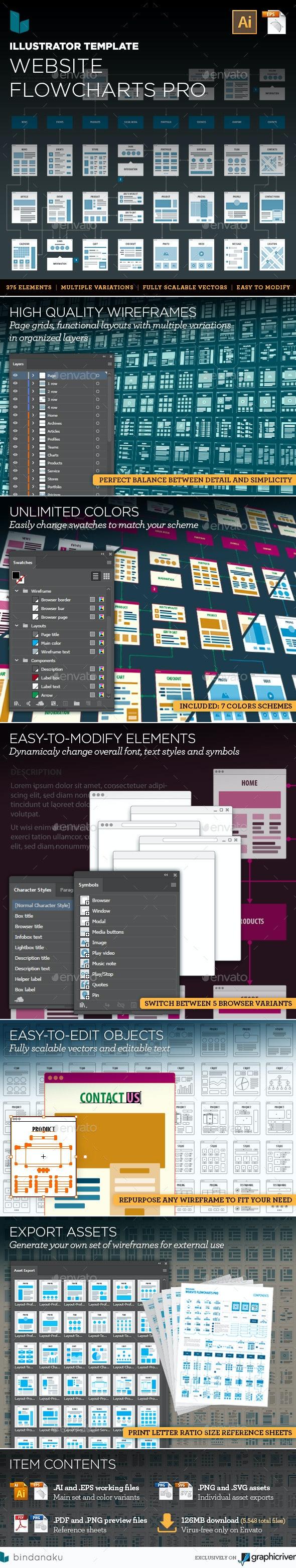 Website Flowcharts Pro - User Interfaces Web Elements