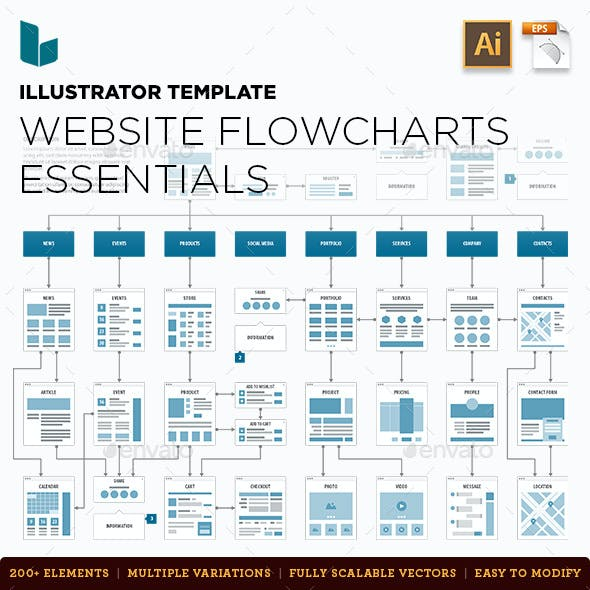 Website Flowcharts Essentials