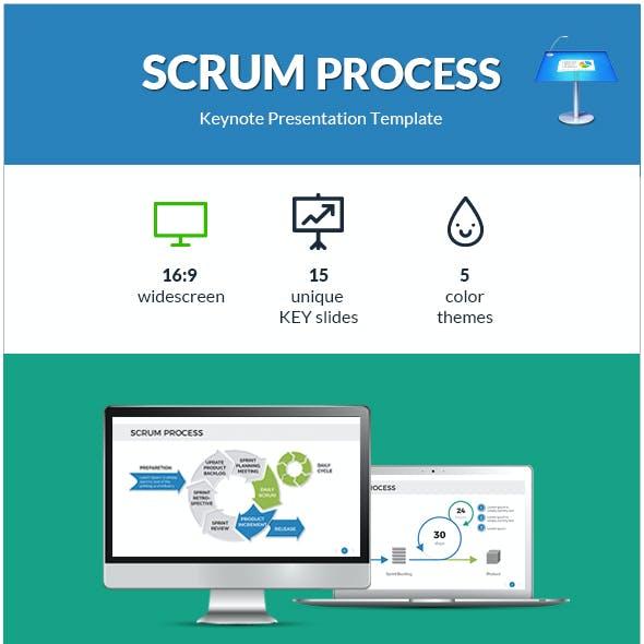 Scrum Process Keynote Presentation Template