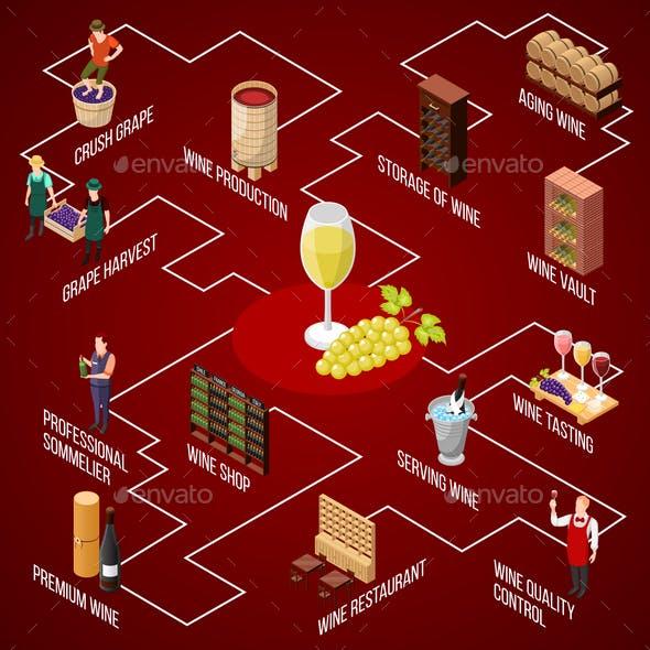 Wine Production Isometric Flowchart