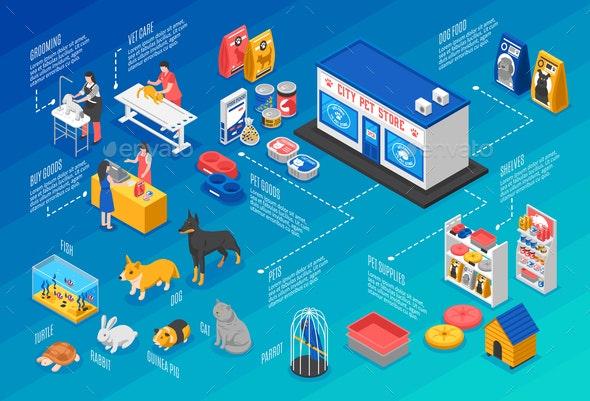 Isometric Pet Shop Horizontal Background - Animals Characters