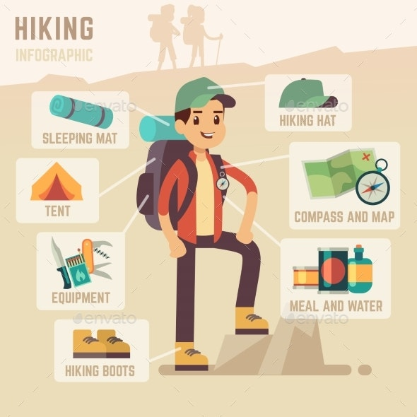 Camping Equipment and Hiking Travel Accessories - People Characters