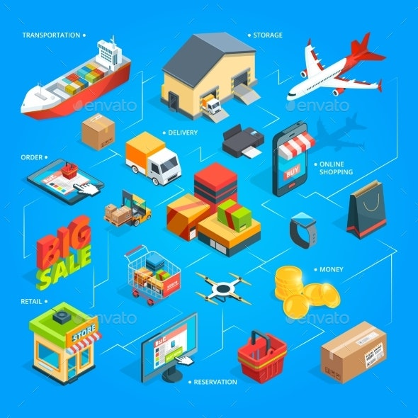Purchase and Delivery of Goods From the Online - Miscellaneous Vectors
