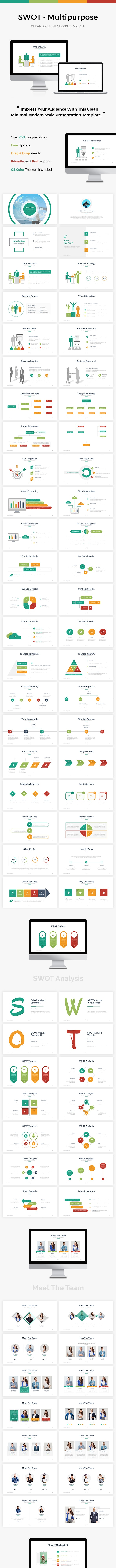SWOT - Multipurpose PowerPoint Template - Business PowerPoint Templates