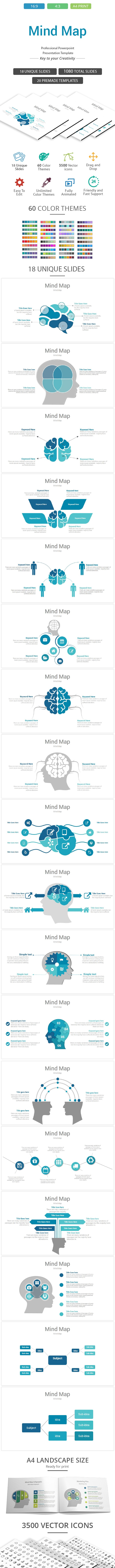 Mind Map PowerPoint Presentation Template - Business PowerPoint Templates