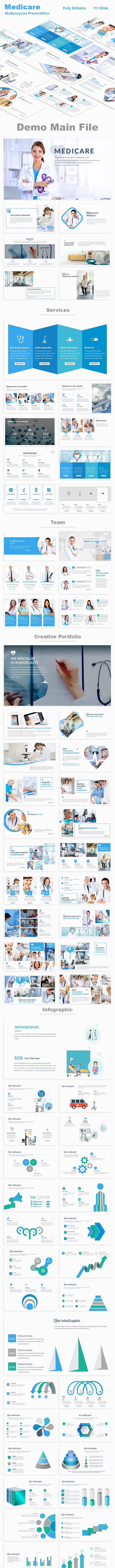 Medicare Multipurpose Google Slide Template - Google Slides Presentation Templates