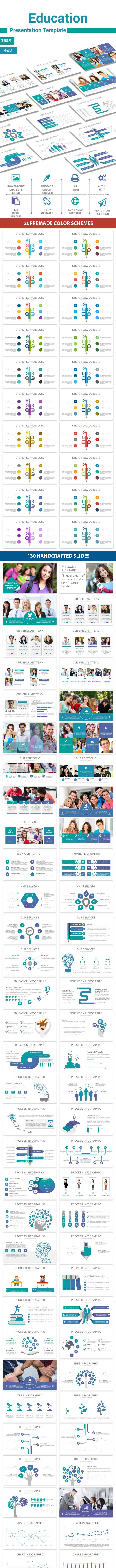Education PowerPoint Presentation Template - PowerPoint Templates Presentation Templates