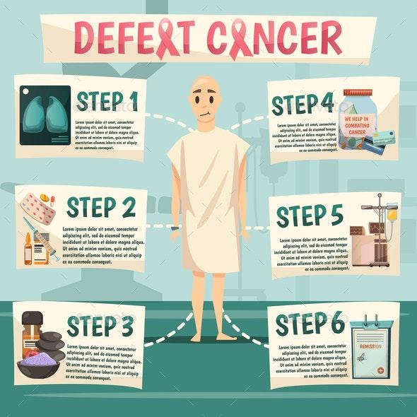 Defeat Cancer Orthogonal Flowchart - Health/Medicine Conceptual
