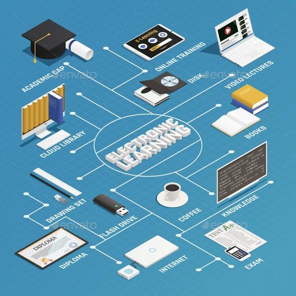 E-Learning Isometric Flowchart - Web Technology