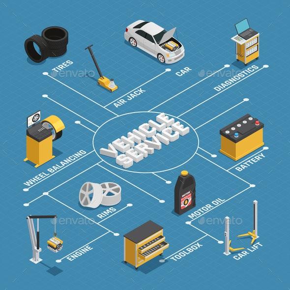 Car Maintenance Service Isometric Flowchart - Industries Business