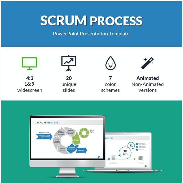 Scrum Process PowerPoint Presentation Template