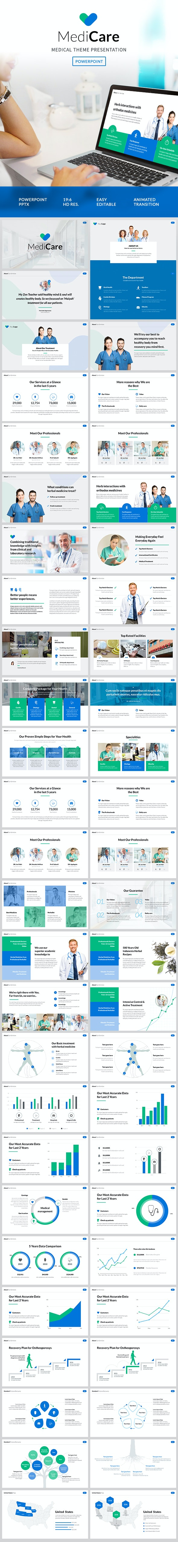 Medicare - Medical Theme Powerpoint Template - PowerPoint Templates Presentation Templates