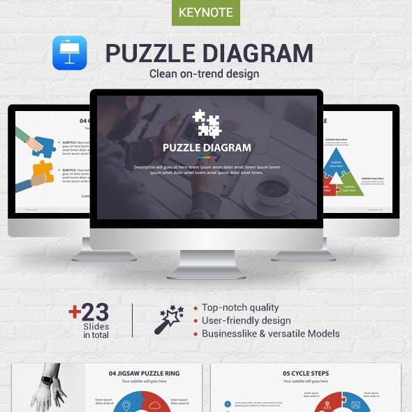 Puzzle Diagram - Keynote