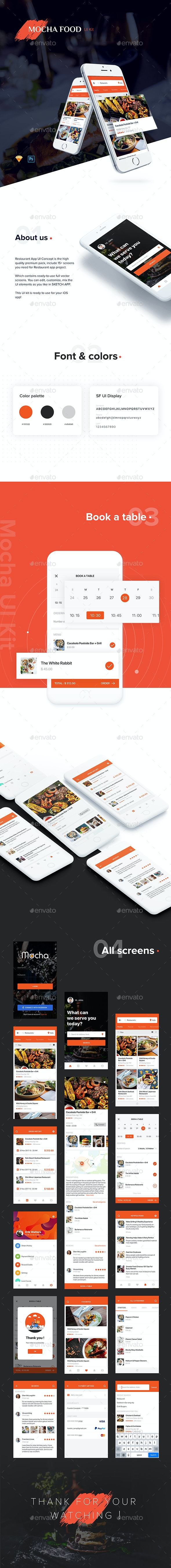 Food Mobile App UI Kit