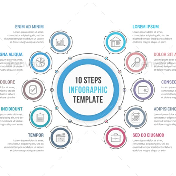10 Steps - Circle Infographics