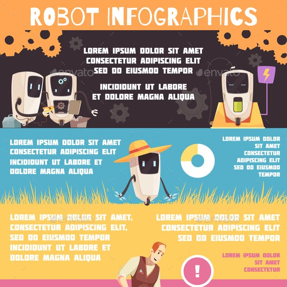 Artificial Intelligence Robots Infographic Poster