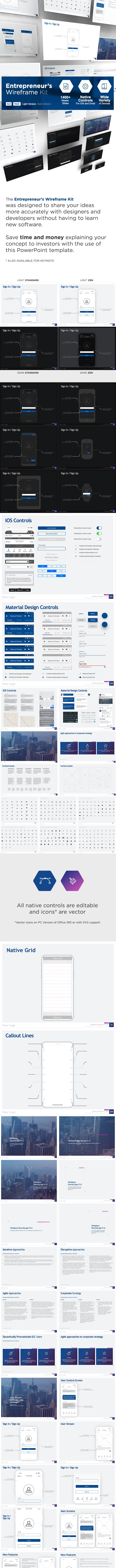 The Entrepreneur's Wireframe Kit - PowerPoint Version - Business PowerPoint Templates