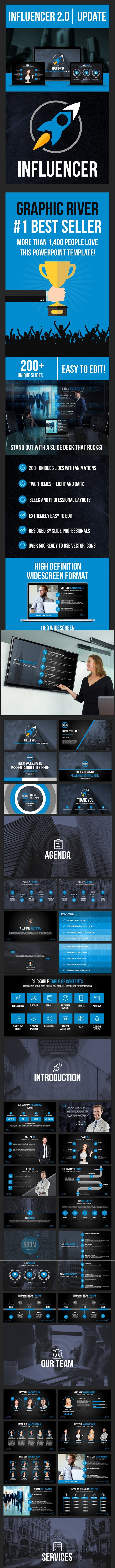 Influencer PowerPoint Presentation Template - PowerPoint Templates Presentation Templates