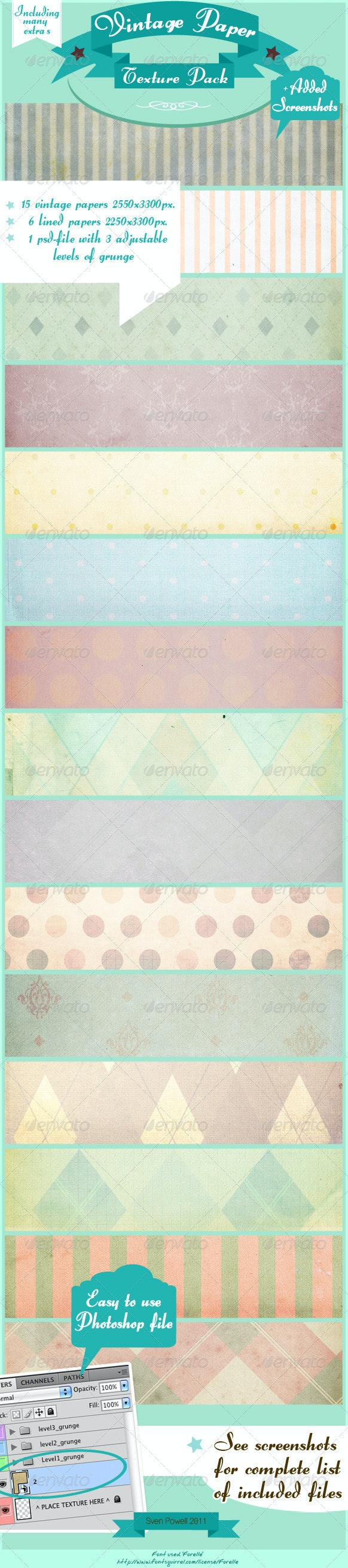 Vintage distressed paper textures - Paper Textures