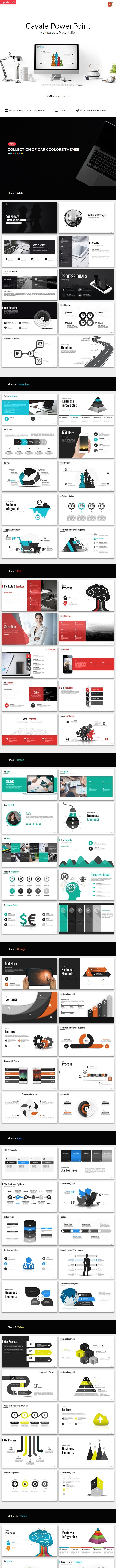 Cavale - Multipurpose Powerpoint Presentation Template - Business PowerPoint Templates