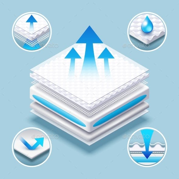 Breathable Mattress Layered Absorbing Material