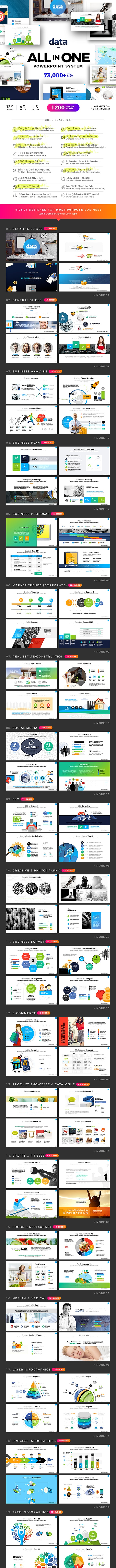Data   Powerpoint Infographic System - Business PowerPoint Templates
