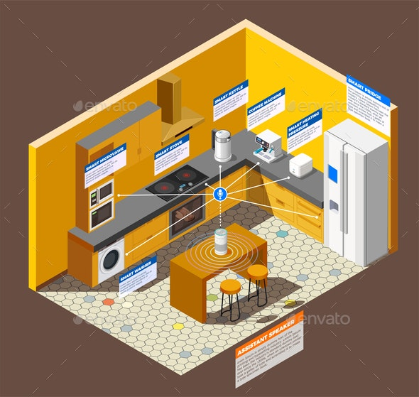 Kitchen Internet Of Things Composition