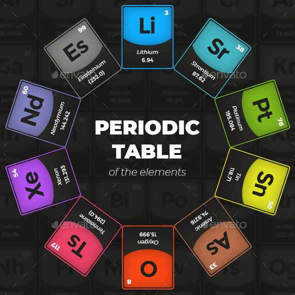 Periodic Table of the Elements 2018