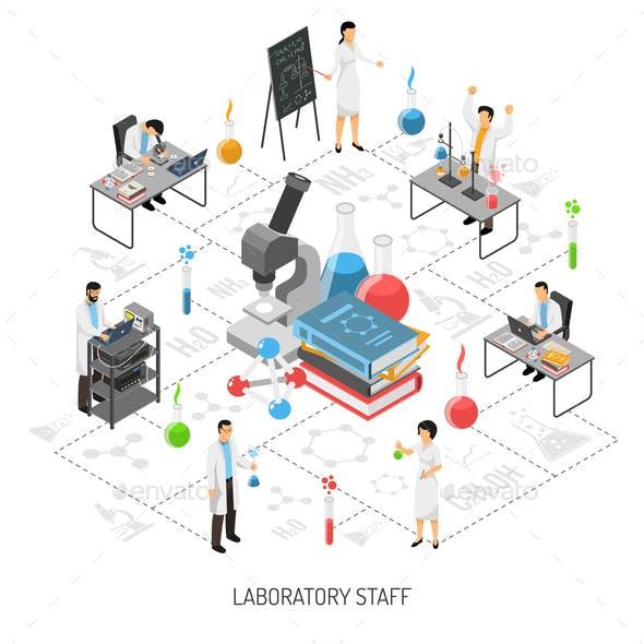 Science Teamwork Round Composition