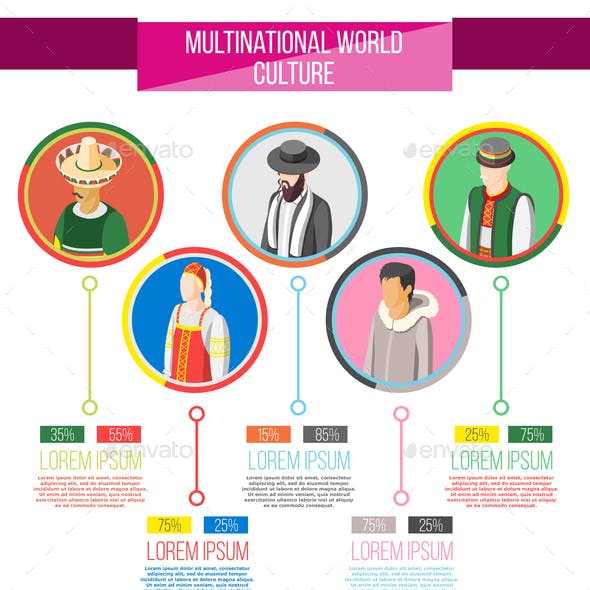 Multinational World Culture Infographics