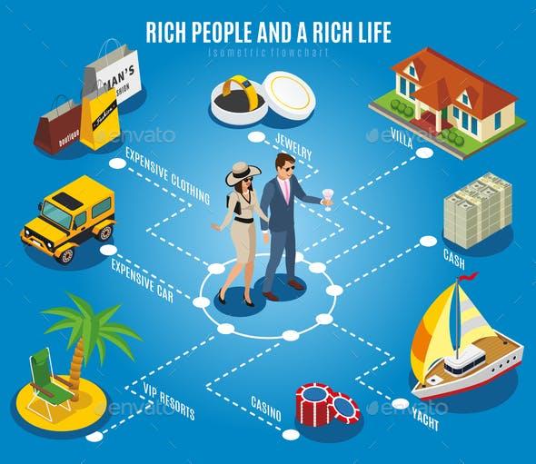 Rich People Isometric Flowchart
