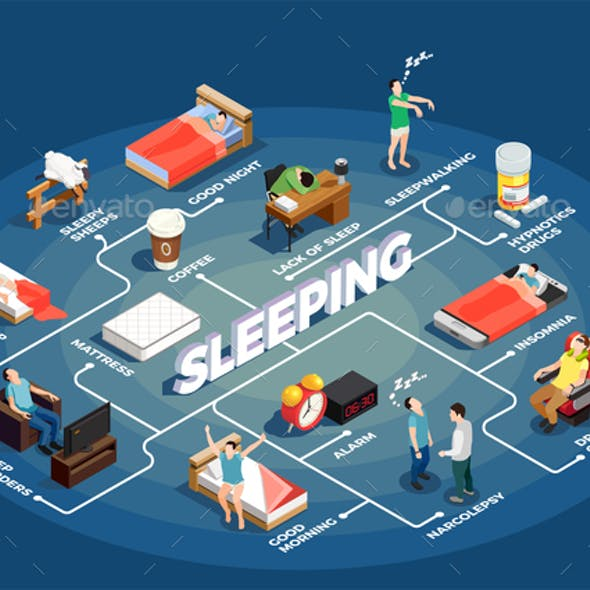 Sleeping Isometric Flowchart