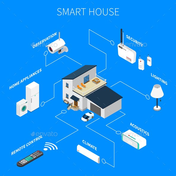Smart House Isometric Composition