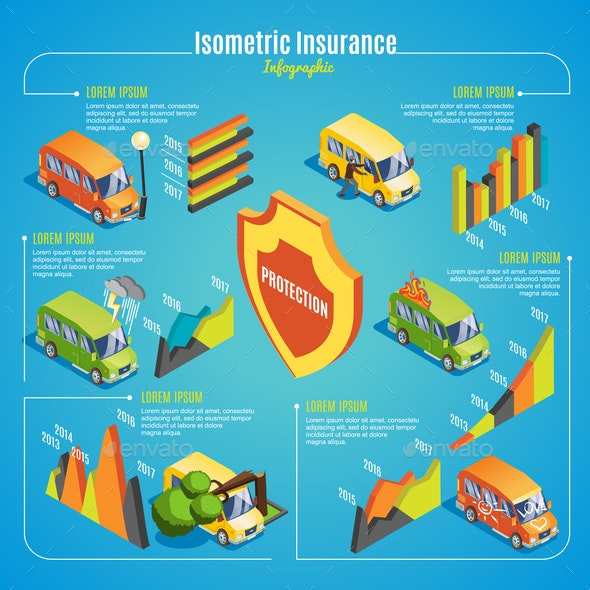 Isometric Car Insurance Infographic Concept By Vectorpot Graphicriver