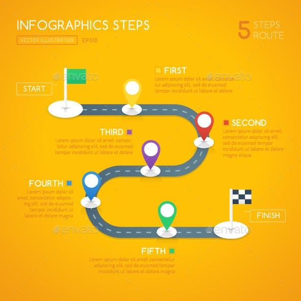 Milestone Infographics - 5 Steps