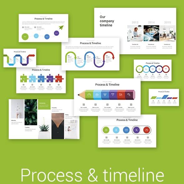 Process & Timeline Keynote Slides