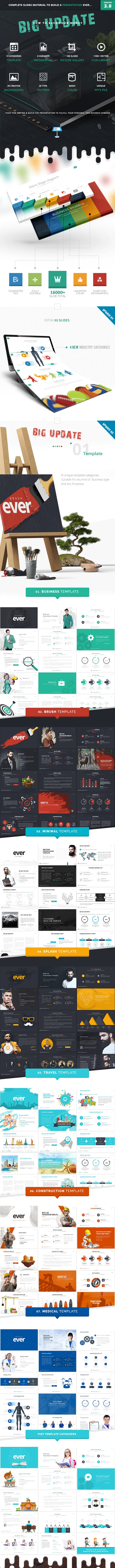 Ever - Multipurpose Presentation Keynote Template - Business Keynote Templates
