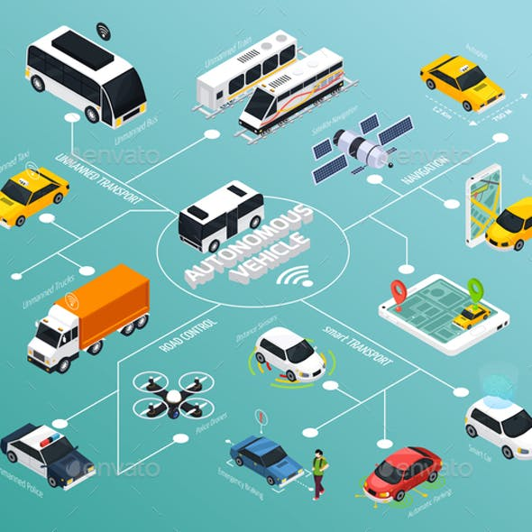 Autonomous Vehicle Isometric Flowchart