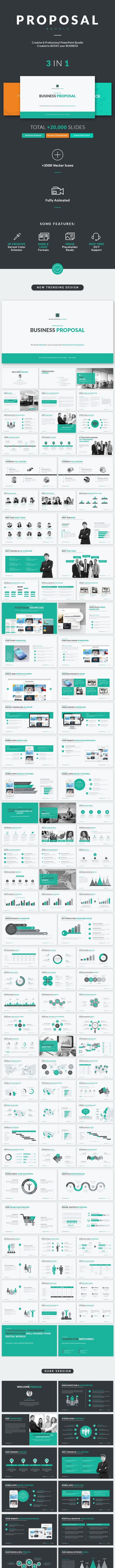 Proposal PowerPoint Bundle - Business PowerPoint Templates