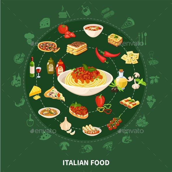 Italian Cuisine Round Set