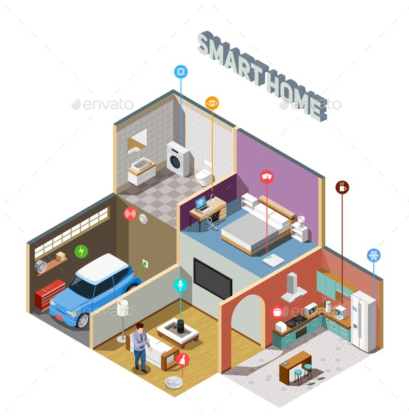 Smart Home IOT Isometric Composition - Buildings Objects