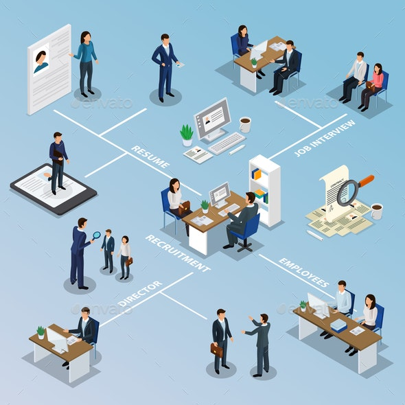 Employment Recruitment Isometric Flowchart - Backgrounds Decorative
