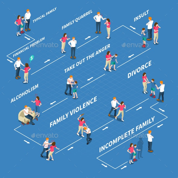 Family Problems Isometric Infographics - People Characters