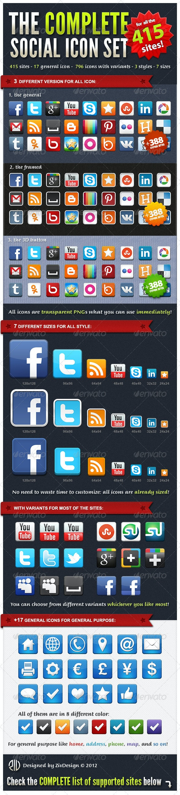 The Complete Social Icon Set for 415 Sites - Media Icons