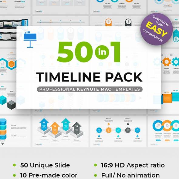 Timeline Pack 50 in 1 for Keynote