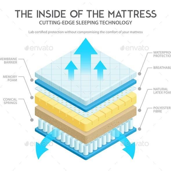 Mattress Anatomy Illustration