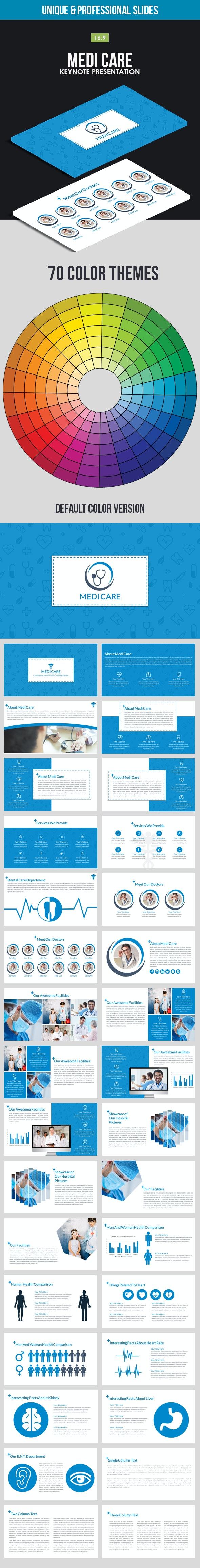 Medi Care Keynote Presentation Template - Business Keynote Templates