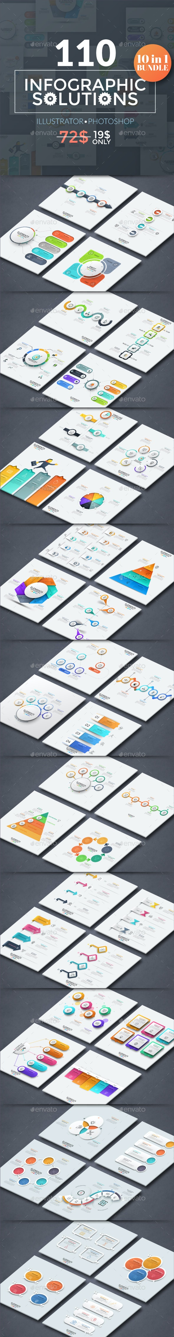 110 Infographic Solutions (10 in 1 Bundle) - Infographics