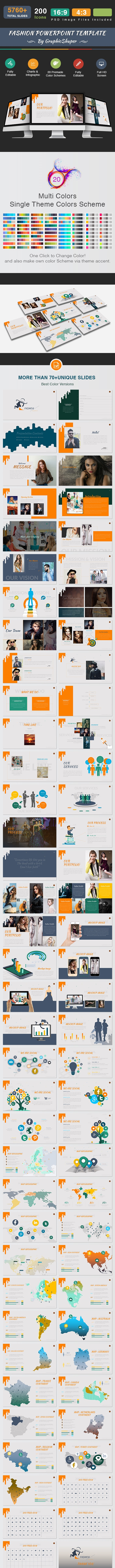 Fashion Powerpoint Template - Creative PowerPoint Templates