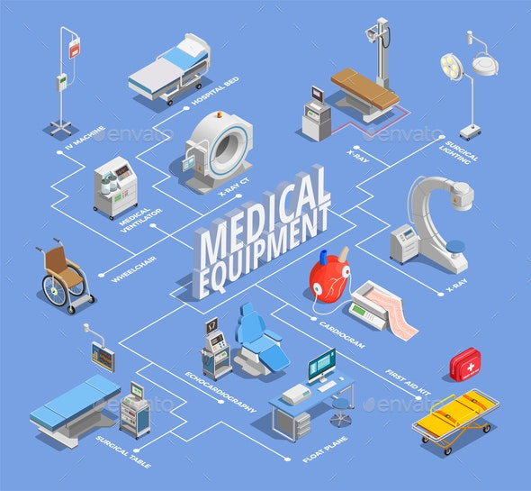 Isometric Medical Equipment Flowchart - Health/Medicine Conceptual